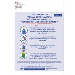 Les bons gestes face au Coronavirus : Où jeter les masques , mouchoirs, lingettes et gants? ( Affiche)