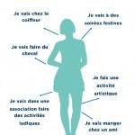 Infographies sur les troubles psychiques