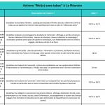 [jusqu'au 30 novembre 2017] Actions Moi(s) sans tabac à La Réunion
