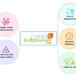 [4 mai 2018] Plan régional santé environnement (PRSE) - débat public