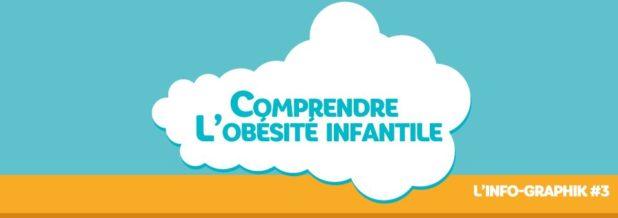 Capture obesite infantile